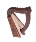 Miscellaneous Stringed Instruments
